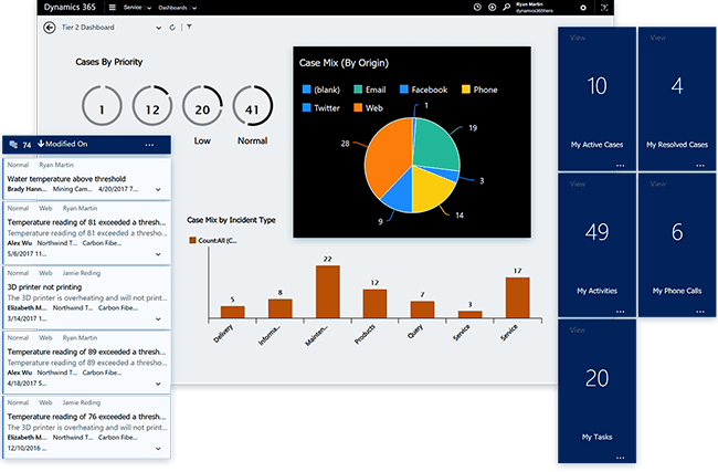 Dynamics 365 Training Benefits